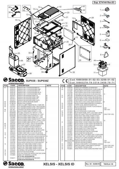 saeco magic comfort manual pdf