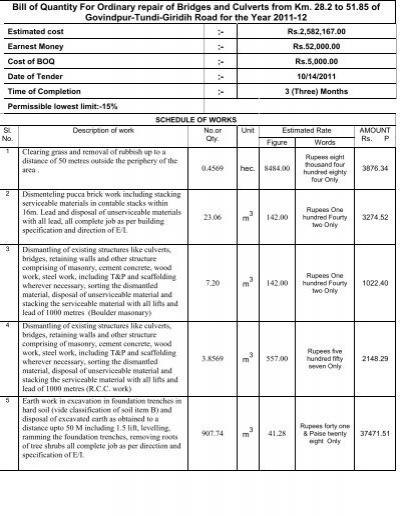 Bill of Quantity For Ordinary repair of Bridges and Culverts