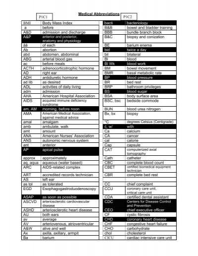 Medical Abbreviations List