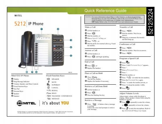 mitel 5224 ip phone template