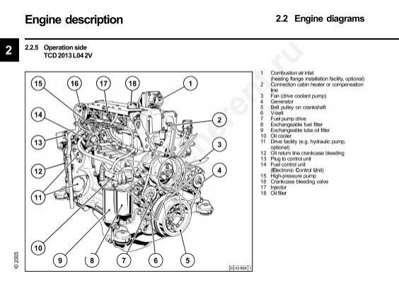 S10 2 2 Engine Diagram Diagram Base Website Engine Diagram -  VENNDIAGRAMMAKER.FORTUNEBAND.FRDiagram Base Website Full Edition