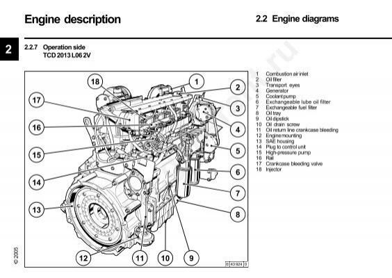 2 2 Engine Diagrams 2 2 6