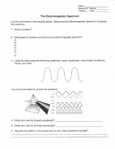 Worksheet 1 Electromagnetic Radiation Light Is Known My Ccsd