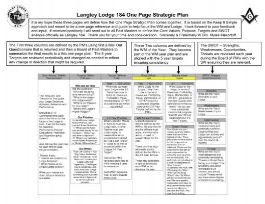One langley lodge 184 one page strategic plan pronofoot35fo Image collections