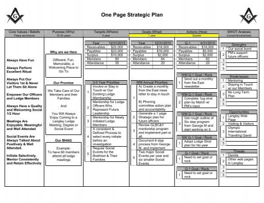 Lodge example one page strat planpdf pronofoot35fo Image collections