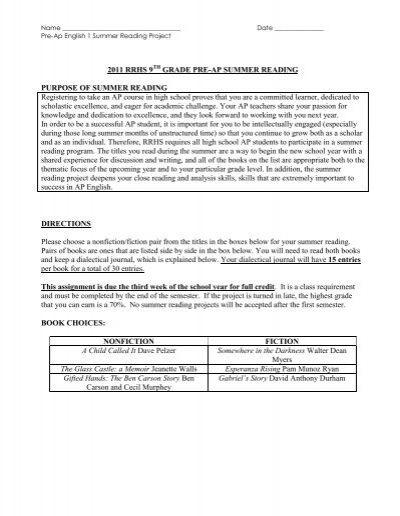 dialectical journals for 6th grade summer reading projects This curriculum guide for language arts is intended to be used as part this standards-based curriculum map for language arts dialectical journals 1.