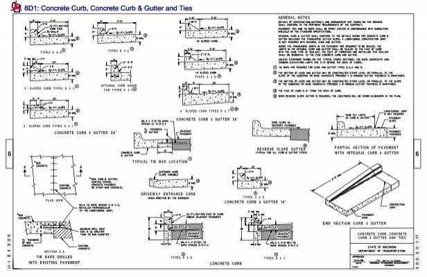 Concrete Integral Curb And Gutter Detail Pictures To Pin