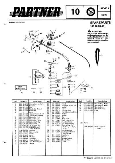 IPL, Partner, B322, 952715281, 1996-01, Trimmer
