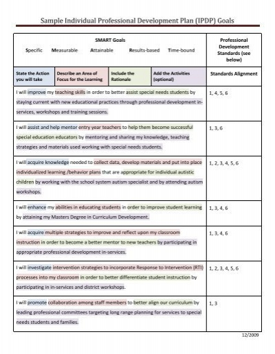 professional development plan examples