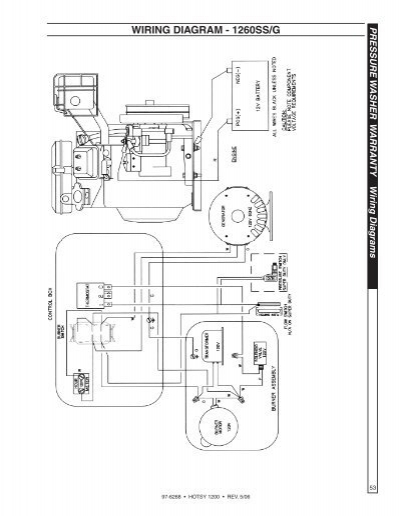 53 hotsy washer wiring great design of wiring diagram \u2022