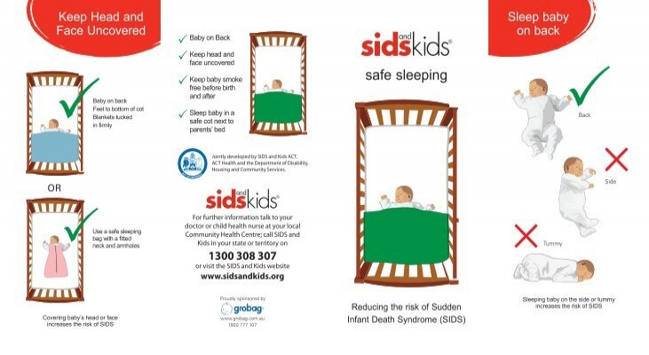 safe sleep pamphlet essay This brochure describes basic sleep safety so that you can make safer choices about the way your family sleeps experts promote creating strong parent-child bonds one way to do this is by helping parents create a nurturing and  safe sleep brochure c 2010indd author.