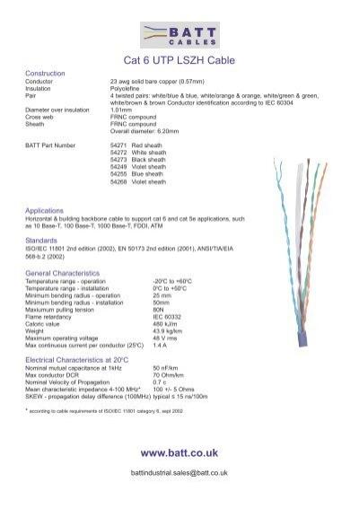 Voltage drop per ampere cat 6 utp lszh batt cables greentooth Images