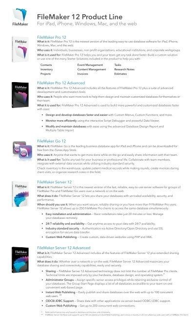 FileMaker 12 Sales Sheet