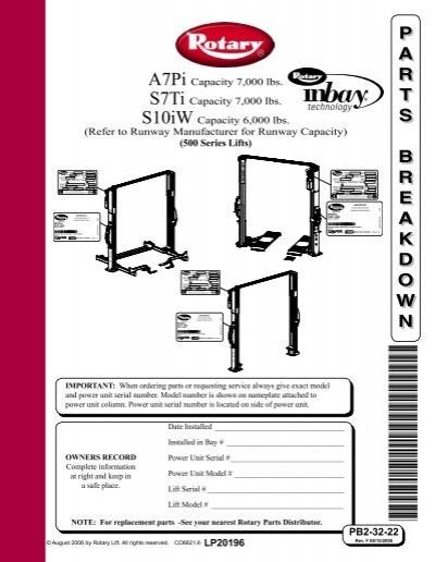 Rotary A7pi Breakdown Pdf