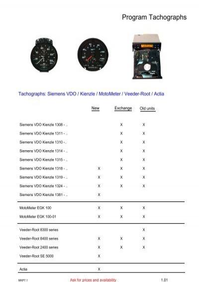 numerical summary discrip rh yumpu com