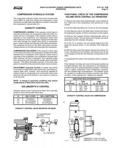 s70 101 iom page 30 rxb p rh yumpu com