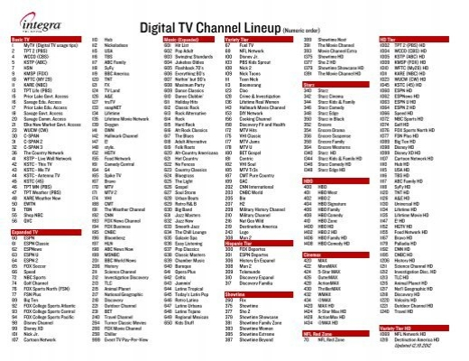 picture regarding Spectrum Tv Channel Guide Printable named 100+ Spectrum Very simple Cable Channel Direct Printable yasminroohi
