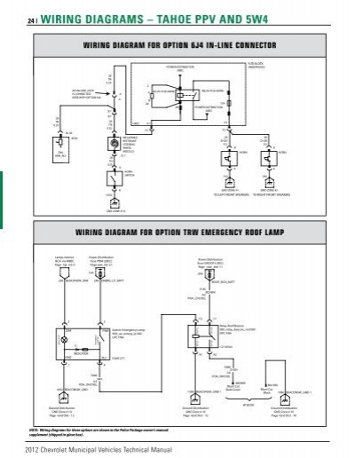 2012 chevrolet tahoe wiring diagram 2012 chevrolet tahoe engine diagram 24 | wiring diagrams