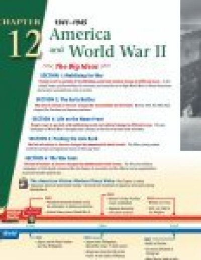 evaluating americas involvement in world war two The importance of the issue clearly shows the strength of isolationist sentiment in america in evaluating air forces american involvement in world war ii and.