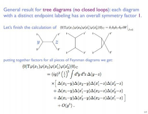 General Result For Tree D