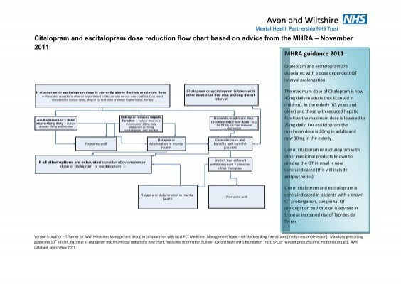 AWP - Citalopram and Escitalopram Dose Reduction Flowchart