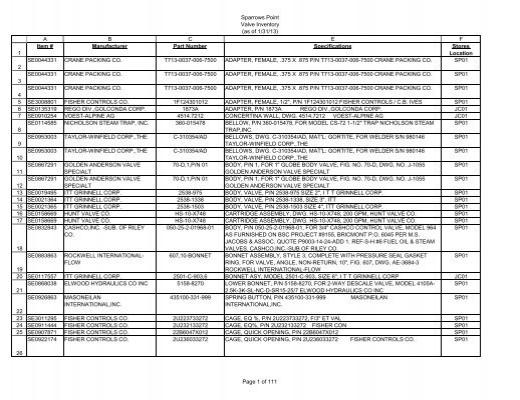 """Vent-O-Mat Vacuum /& Air Relief Valve Series RPS 1/"""" NPT Catt Valve Co."""