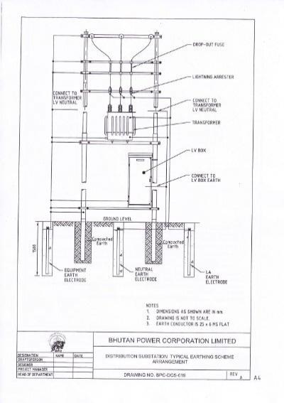 Double Pole Structure : Double pole structure not