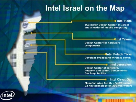 1velve tribes intel israel on the map hudson institute gumiabroncs Choice Image