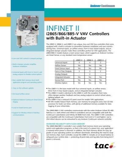 Andover controls i2885 VAV controller