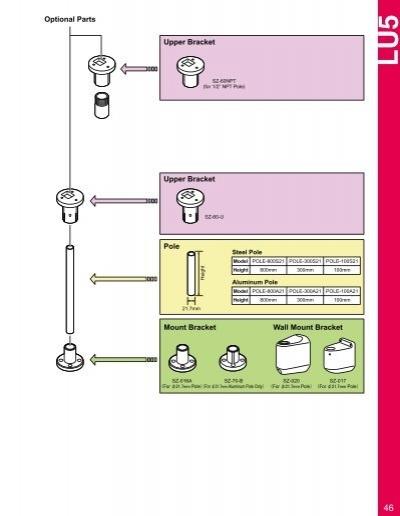 patlite wiring diagram sysmaps