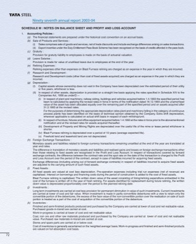 tata ltd balance sheet pdf