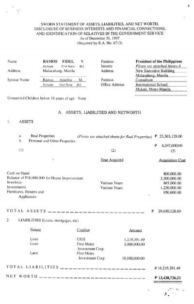 Revised Statement of Assets, Liabilities and Net Worth (SALN) Form