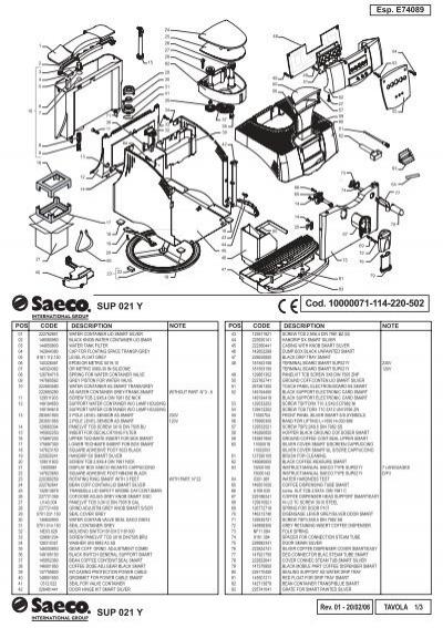 saeco incanto bedienungsanleitung pdf  saeco incanto sup021ykaffeemaschine deutsche