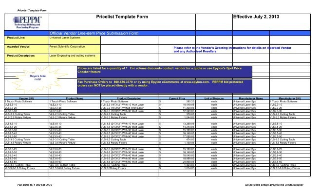 Current Price List Pdf Peppm