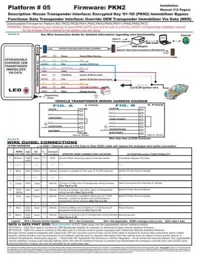 Nissan transponder interface encrypted