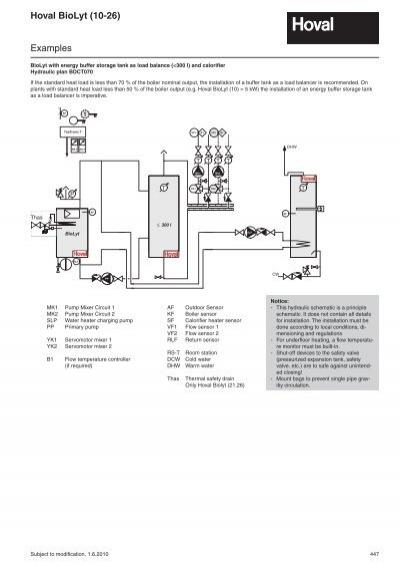 Fein Was Ist Ein Boilersystem Bilder - Die Besten Elektrischen ...