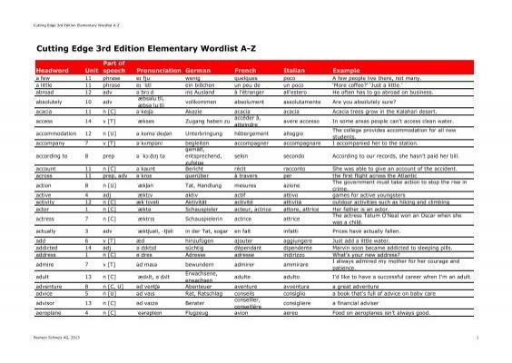 English German Italian French Wordlist A Z Pearson Schweiz Ag