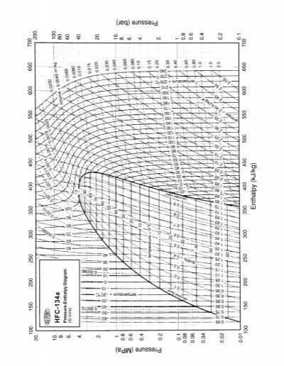 Hfc 134a Pressure Enthalpy Diagram Illustration Of Wiring Diagram