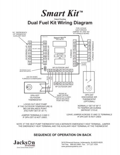 Wiring Diagram Jackson Systems