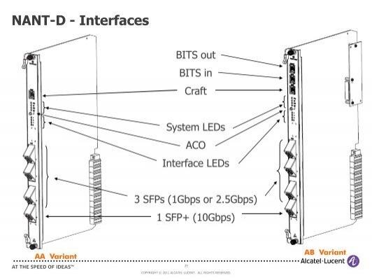 Alcatel Lucent Ont Manual