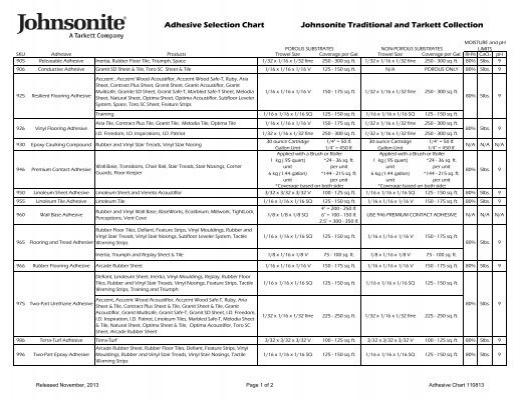Adhesive Selection Chart Johnsonite