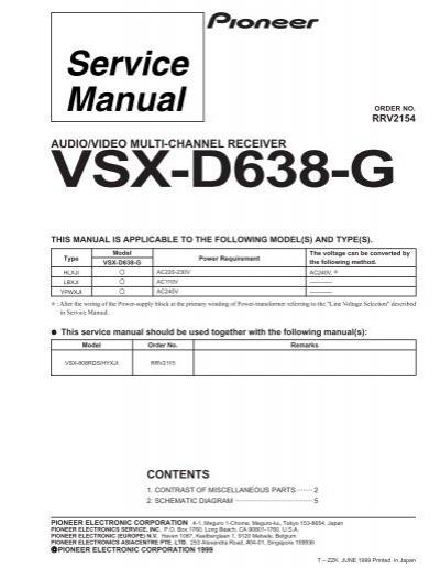 audio/video multi-channel receiver vsx-d638-g