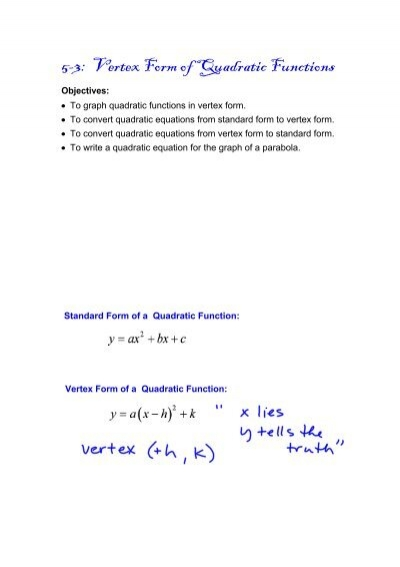 5 3 Vertex Form Of Quadratic Functions