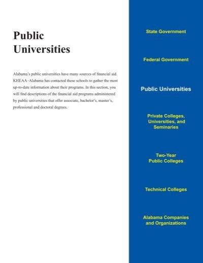 Public Universities Kheaa