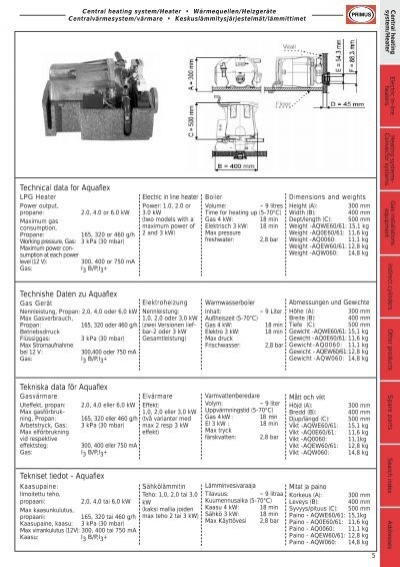Central heating system/He
