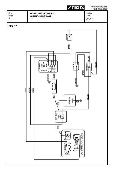 1 kopplingsschema f wiring diagram 2004 11 ready ccuart Gallery