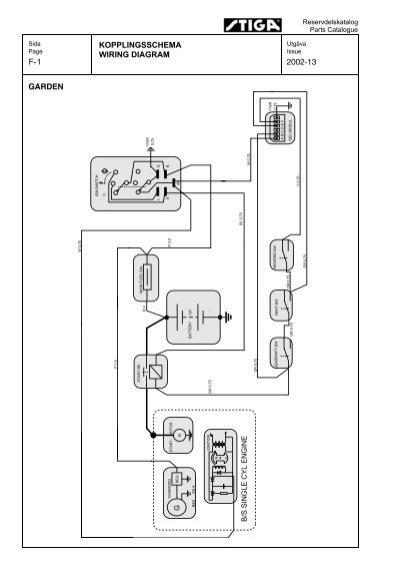 1 kopplingsschema f wiring diagram 2003 32 garden 1 kopplingsschema f wiring diagram 2002 13 garden ccuart Gallery