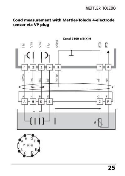 wiring examples cond meas rh yumpu com mettler toledo panther wiring diagram mettler toledo ind780 wiring diagram