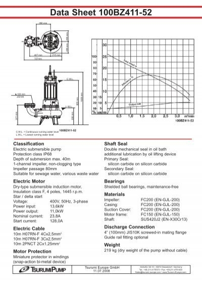 data sheet 100bz411 52 consolidated pumps rh yumpu com