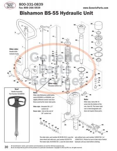 pallet jack parts pdf